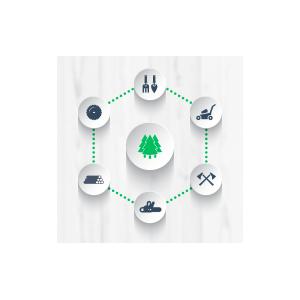 Elektronarzędzia - Dom-Ogród-Las
